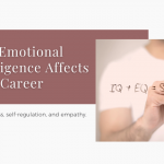 EQ Emotional Intelligence at work